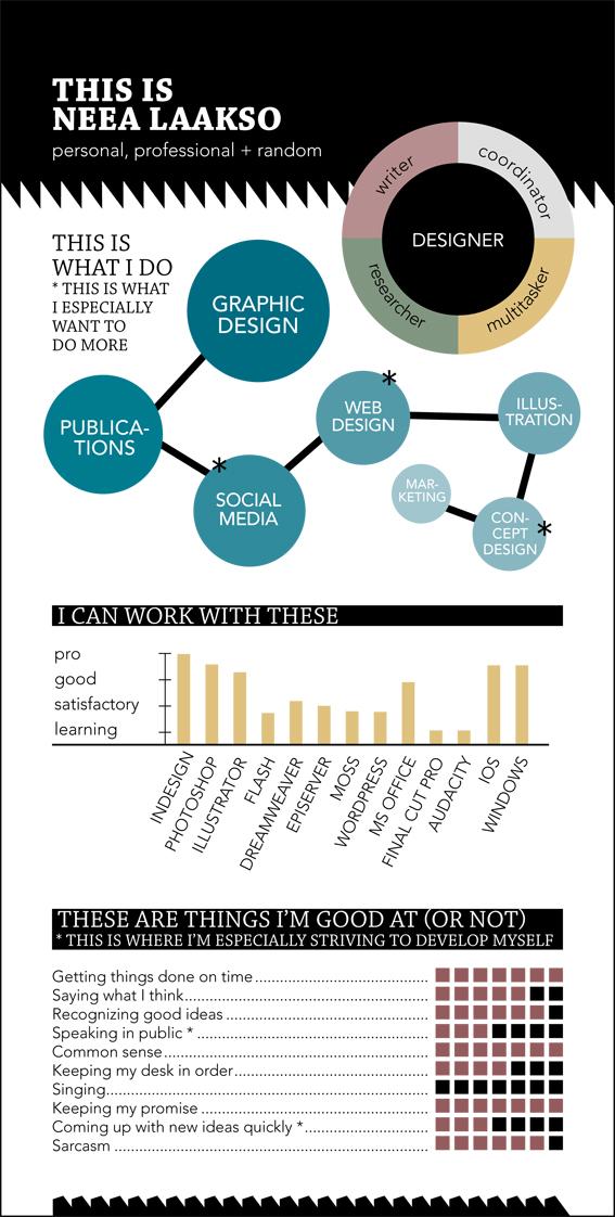 infographic_neea